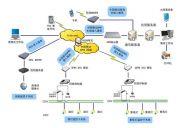 综合布线工程|智能监控系统工程案例